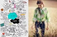 birdy-tee-shirt-illustration-video