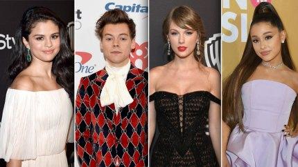 Celebrity Fears