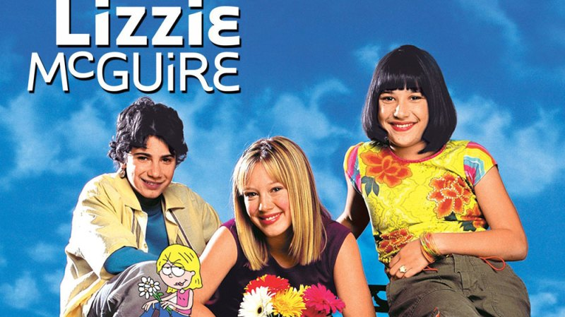 Lizzie McGuire Where They Are Now