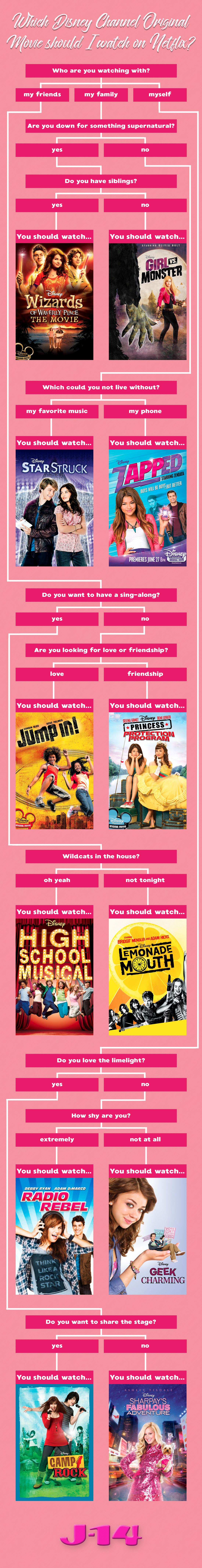 which dcom on netflix should i watch?